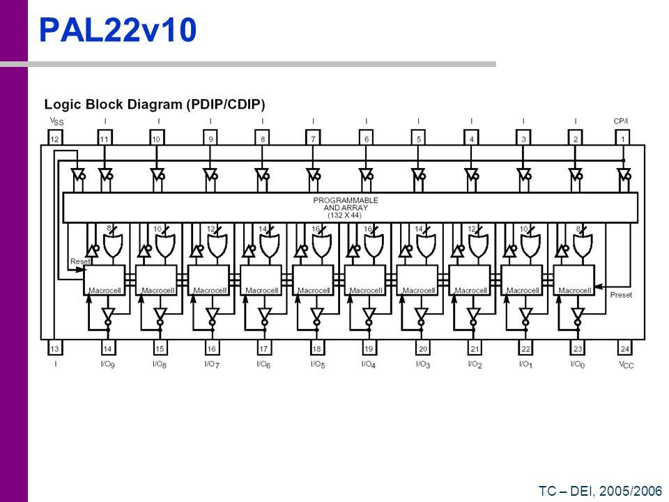PAL22v10 TC – DEI, 2005/2006