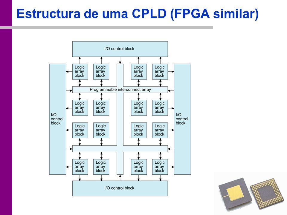 Estructura de uma CPLD (FPGA similar)