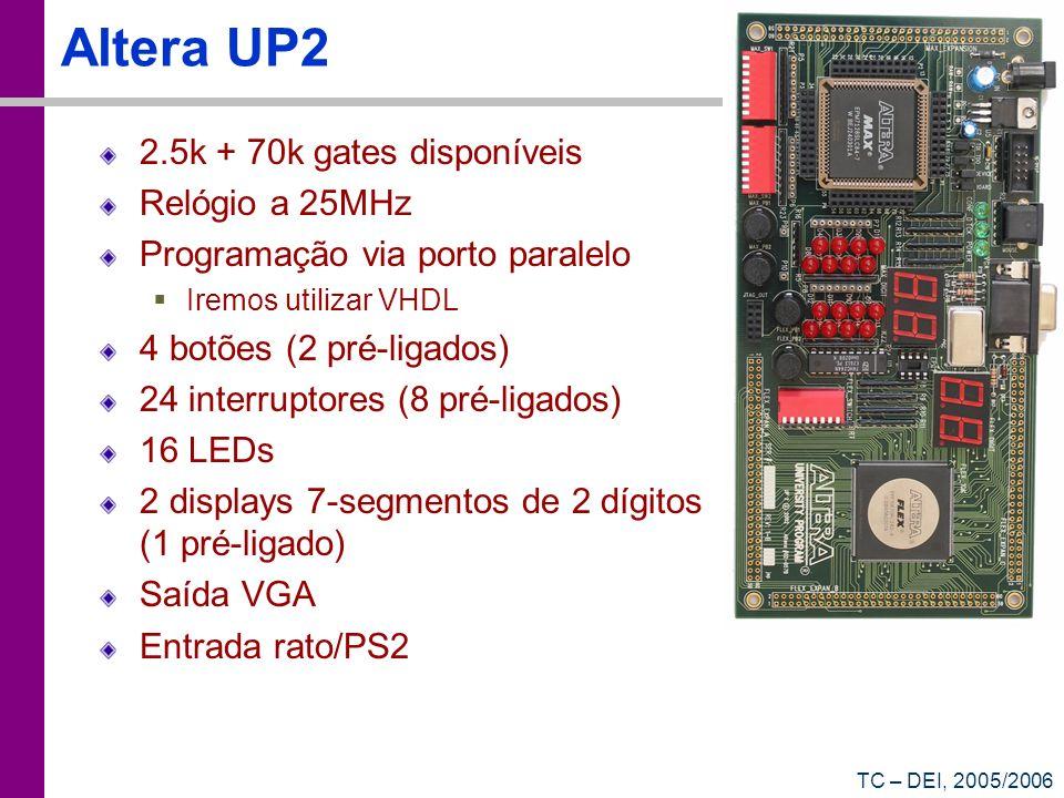 Altera UP2 2.5k + 70k gates disponíveis Relógio a 25MHz