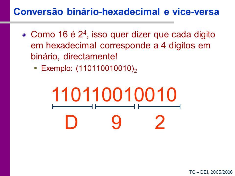 Conversão binário-hexadecimal e vice-versa