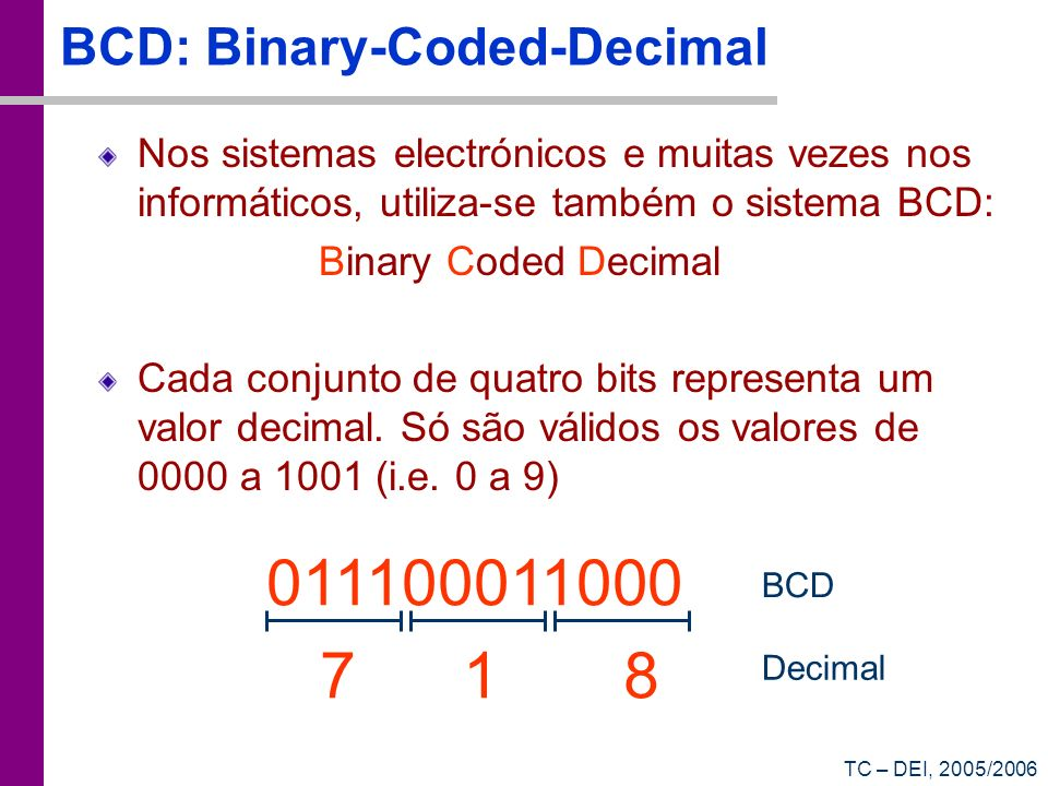 BCD: Binary-Coded-Decimal