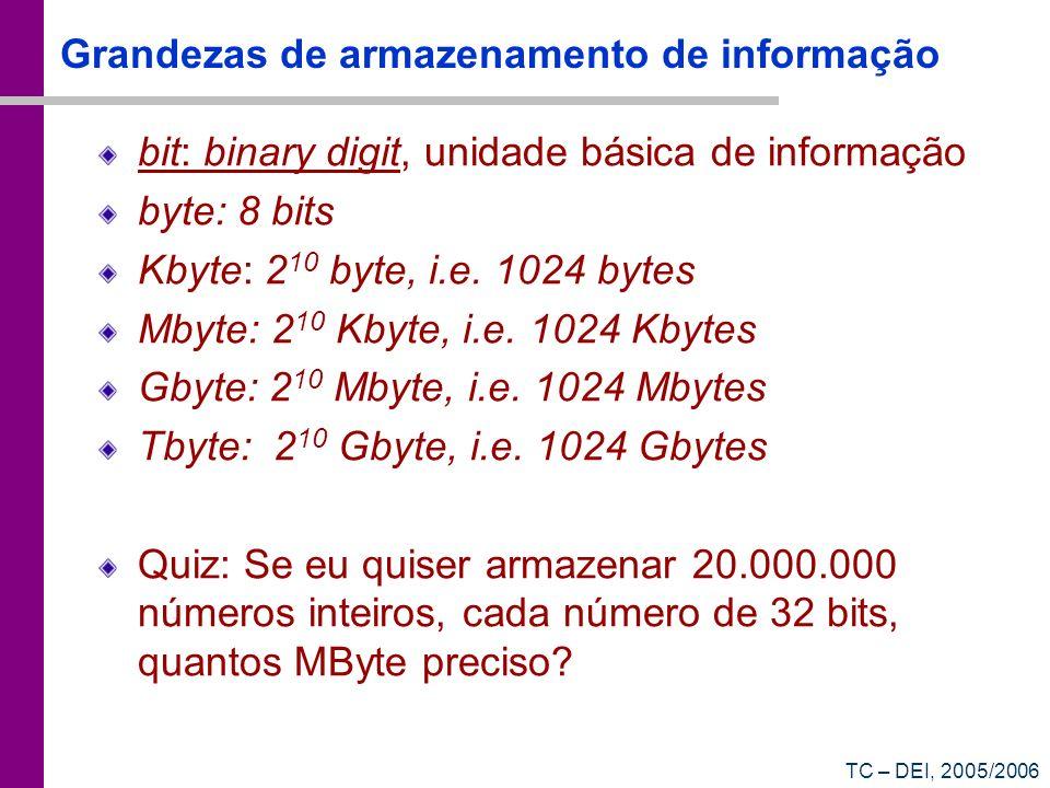 Grandezas de armazenamento de informação