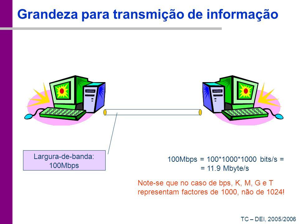 Grandeza para transmição de informação