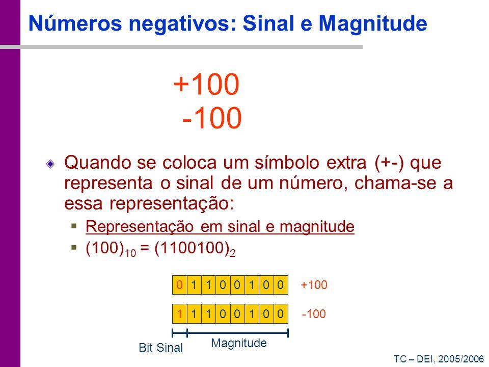 Números negativos: Sinal e Magnitude