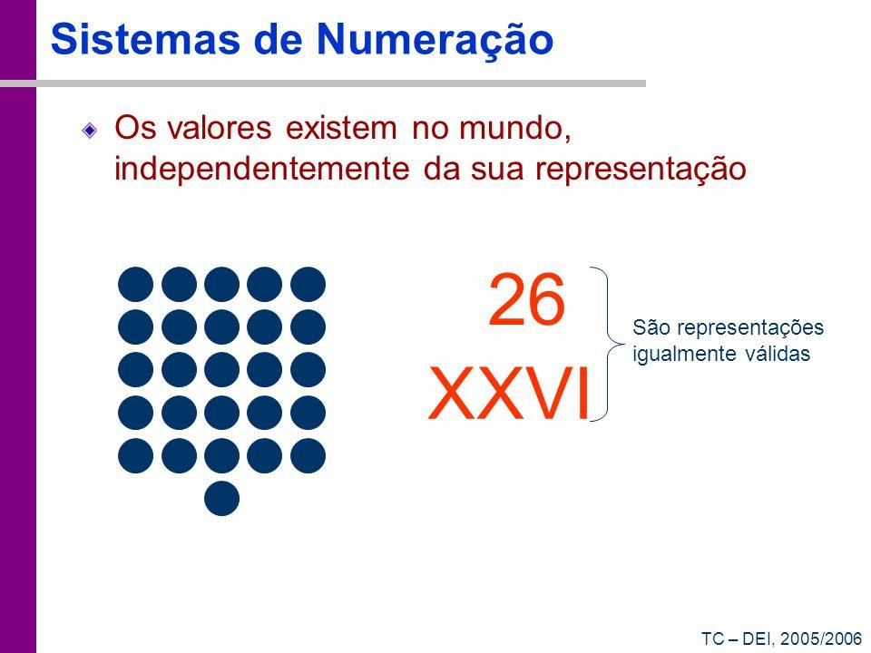 26 XXVI Sistemas de Numeração