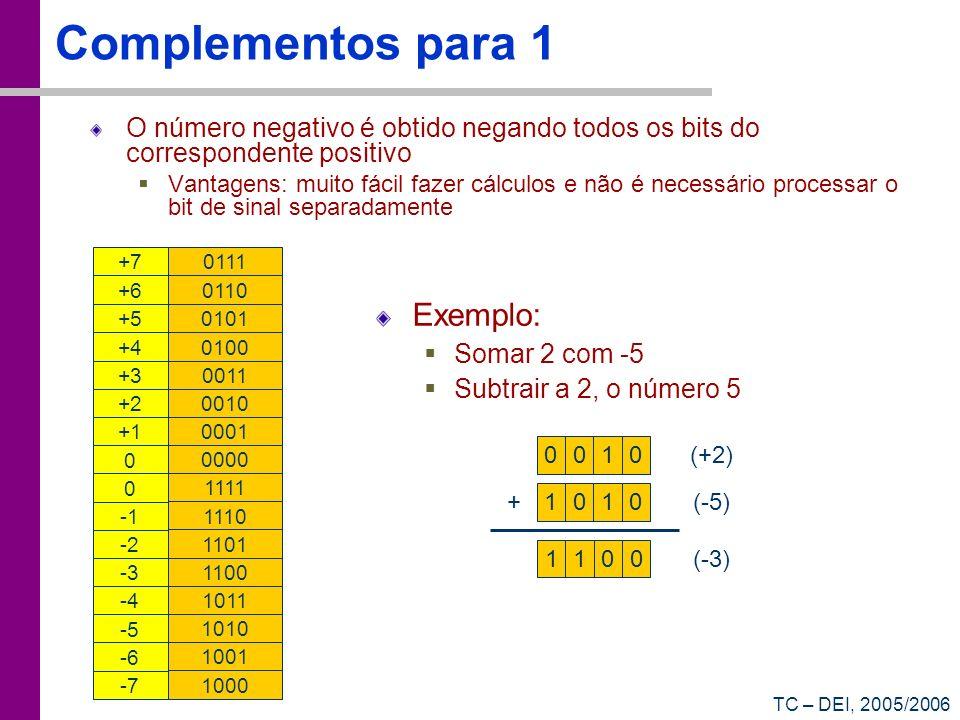Complementos para 1 Exemplo: