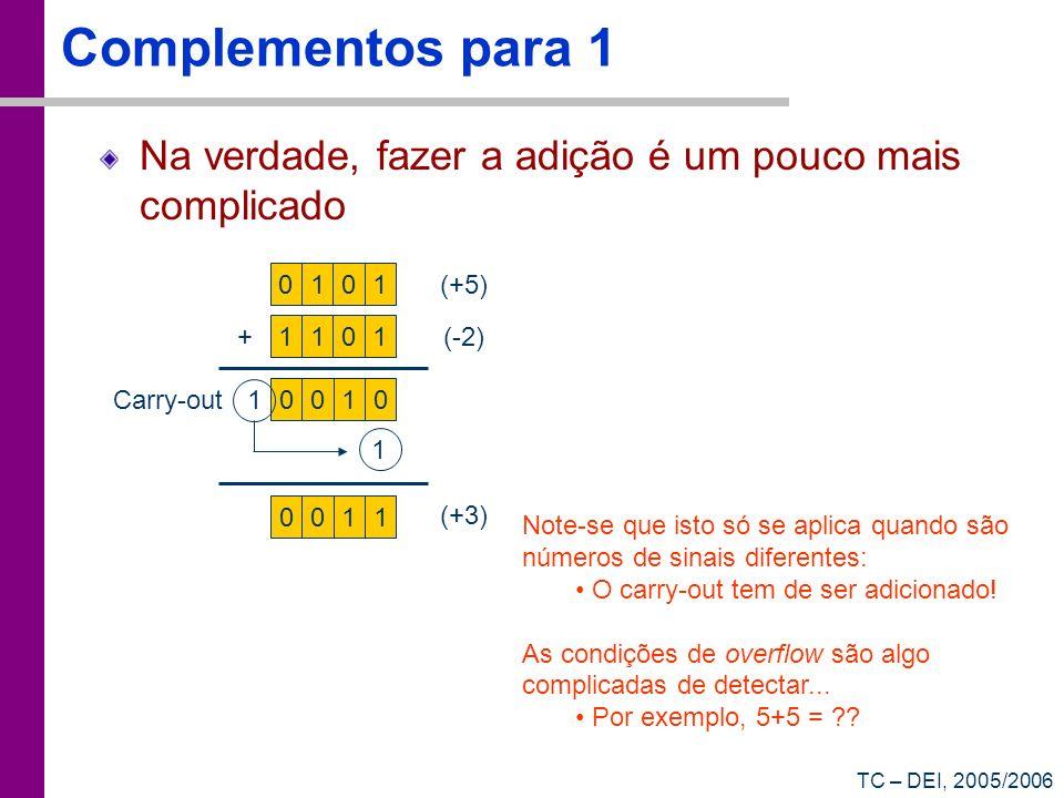 Complementos para 1 Na verdade, fazer a adição é um pouco mais complicado. 1. (+5) + 1. 1. 1.