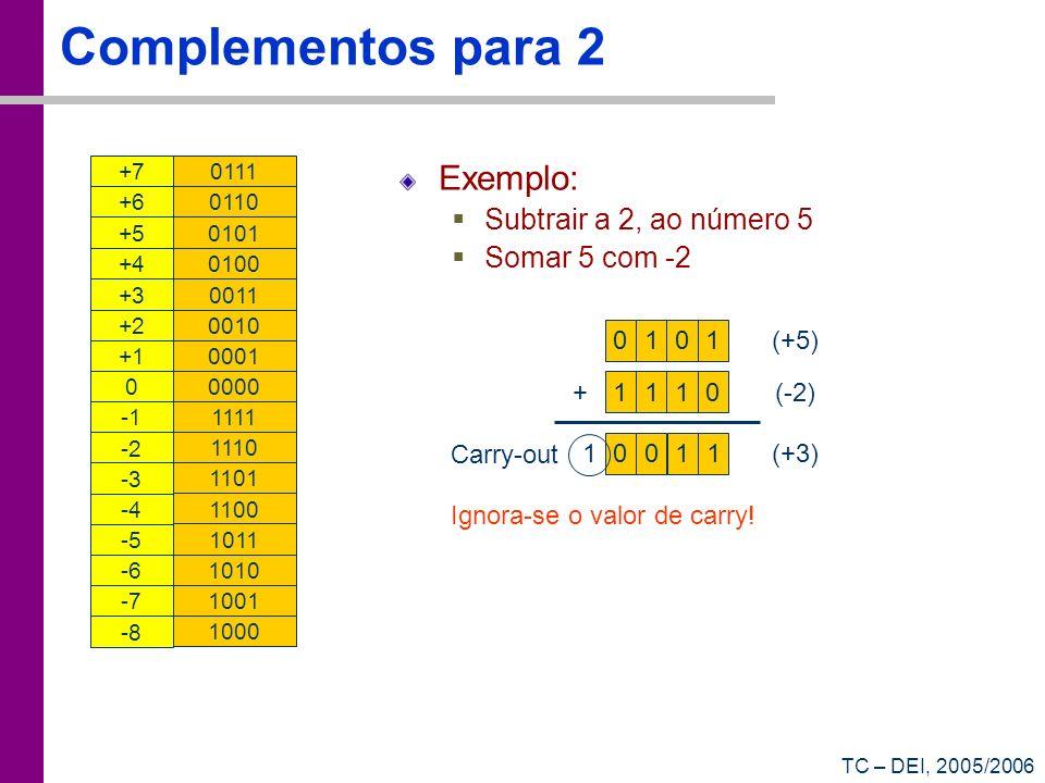 Complementos para 2 Exemplo: Subtrair a 2, ao número 5 Somar 5 com -2