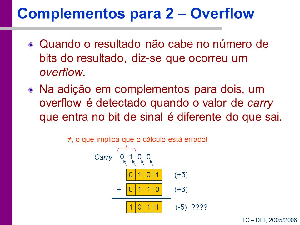 Complementos para 2  Overflow