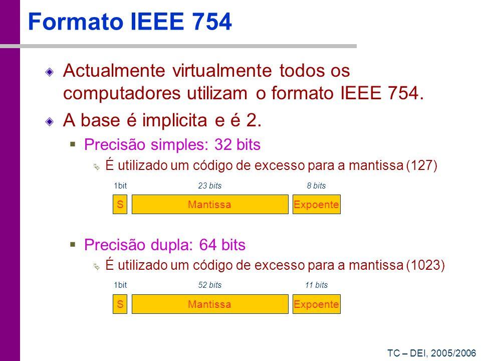 Formato IEEE 754 Actualmente virtualmente todos os computadores utilizam o formato IEEE 754. A base é implicita e é 2.