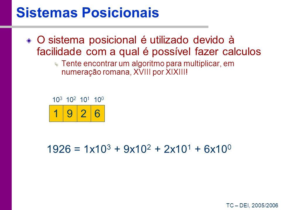 Sistemas Posicionais O sistema posicional é utilizado devido à facilidade com a qual é possível fazer calculos.