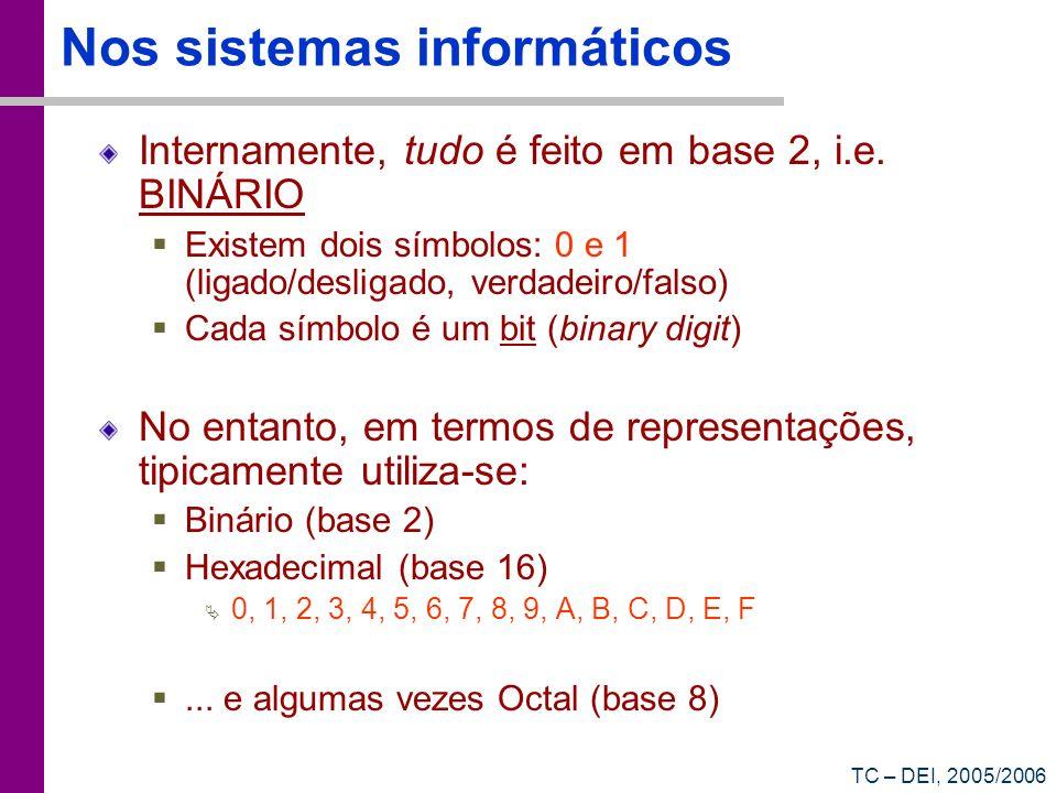 Nos sistemas informáticos