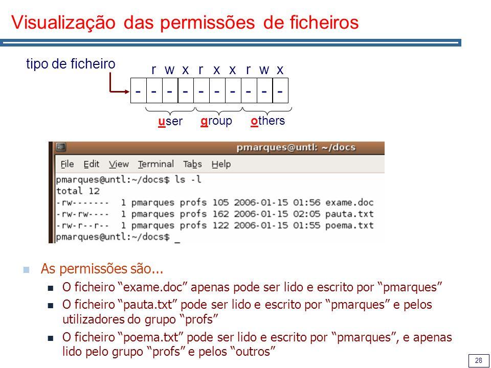 Visualização das permissões de ficheiros