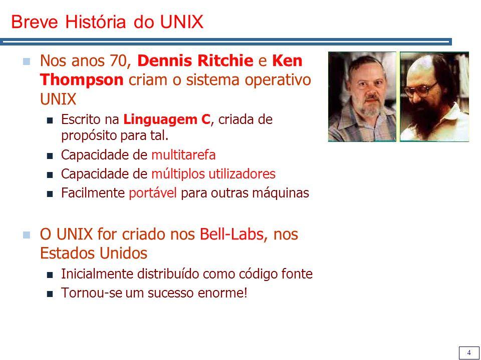 Breve História do UNIX Nos anos 70, Dennis Ritchie e Ken Thompson criam o sistema operativo UNIX.