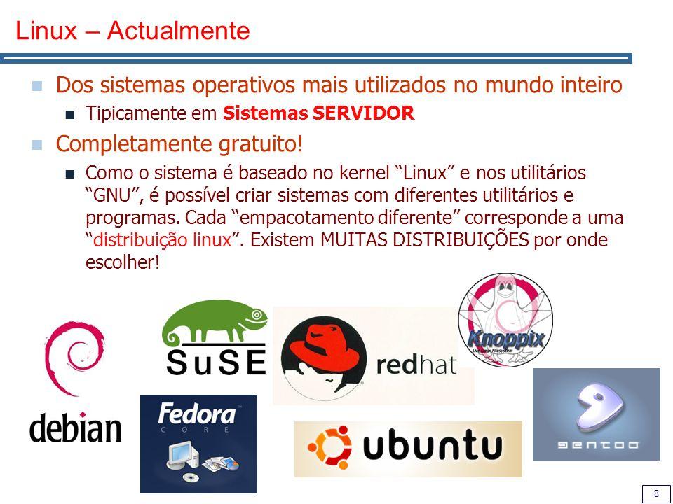 Linux – ActualmenteDos sistemas operativos mais utilizados no mundo inteiro. Tipicamente em Sistemas SERVIDOR.