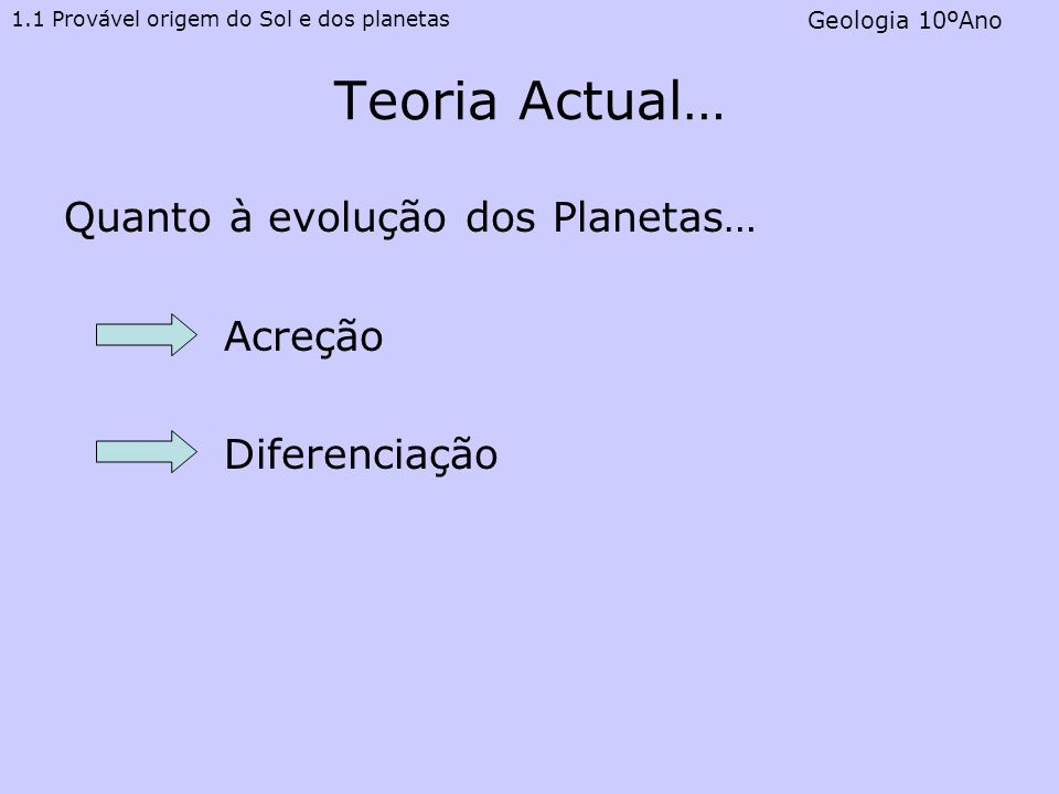 Teoria Actual… Quanto à evolução dos Planetas… Acreção Diferenciação