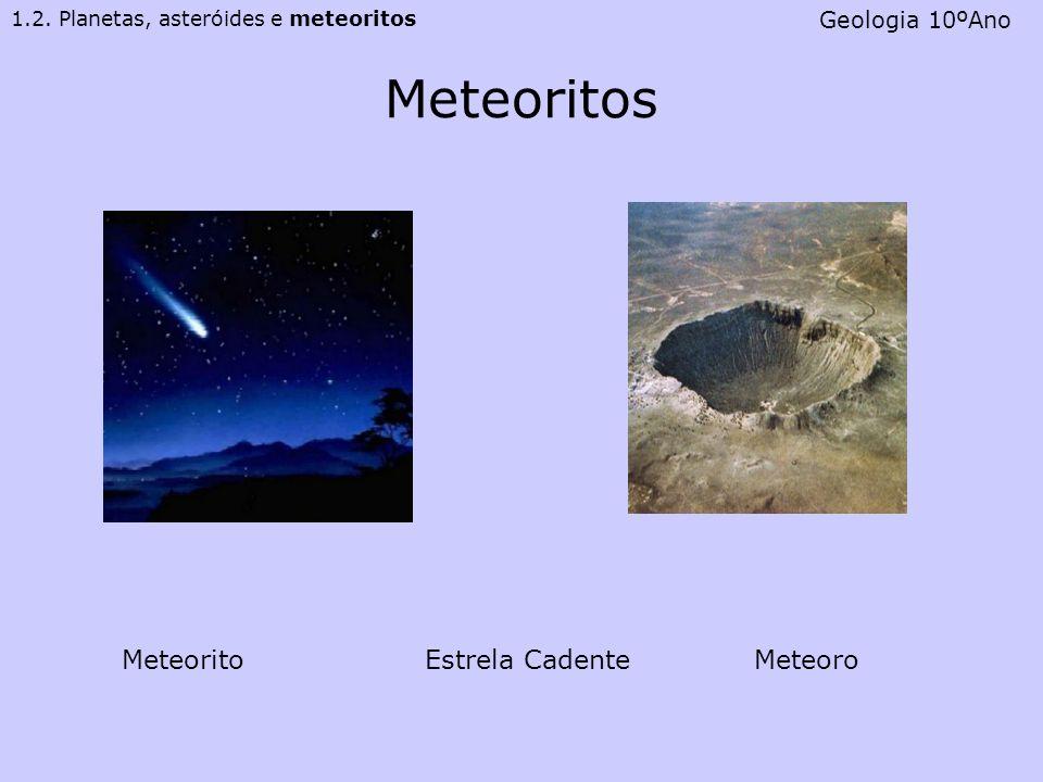 Meteoritos Meteorito Estrela Cadente Meteoro Geologia 10ºAno