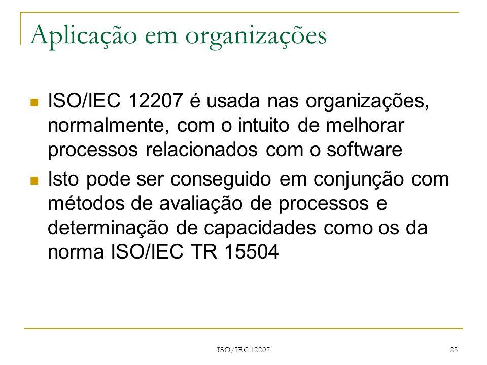 Aplicação em organizações