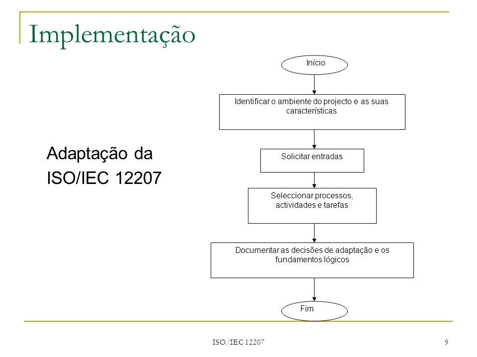 Implementação Adaptação da ISO/IEC 12207 Início