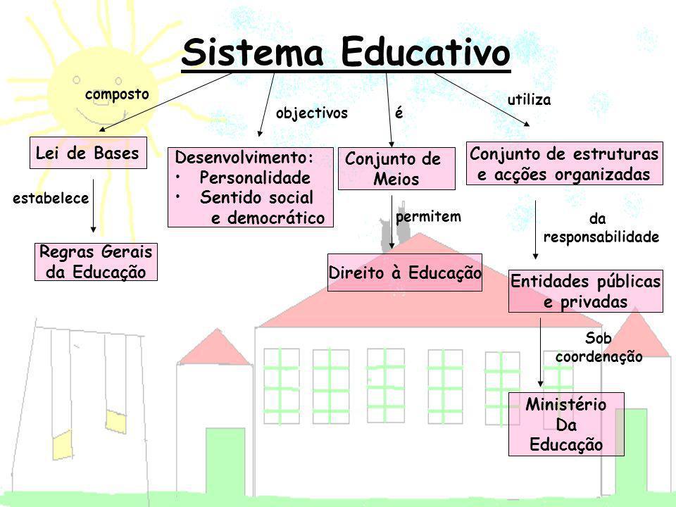 Conjunto de estruturas