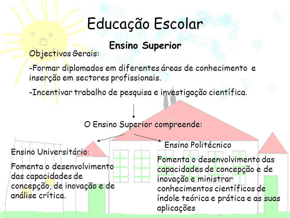 Educação Escolar Ensino Superior Objectivos Gerais: