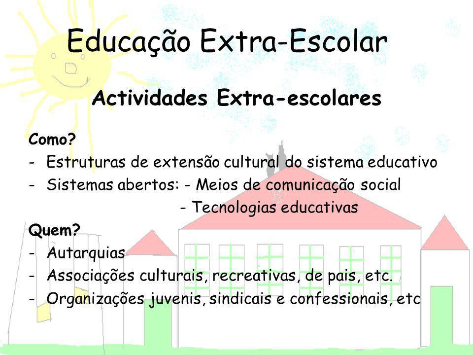 Actividades Extra-escolares
