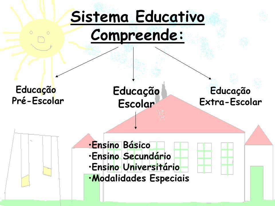 Sistema Educativo Compreende: