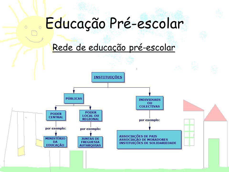 Rede de educação pré-escolar
