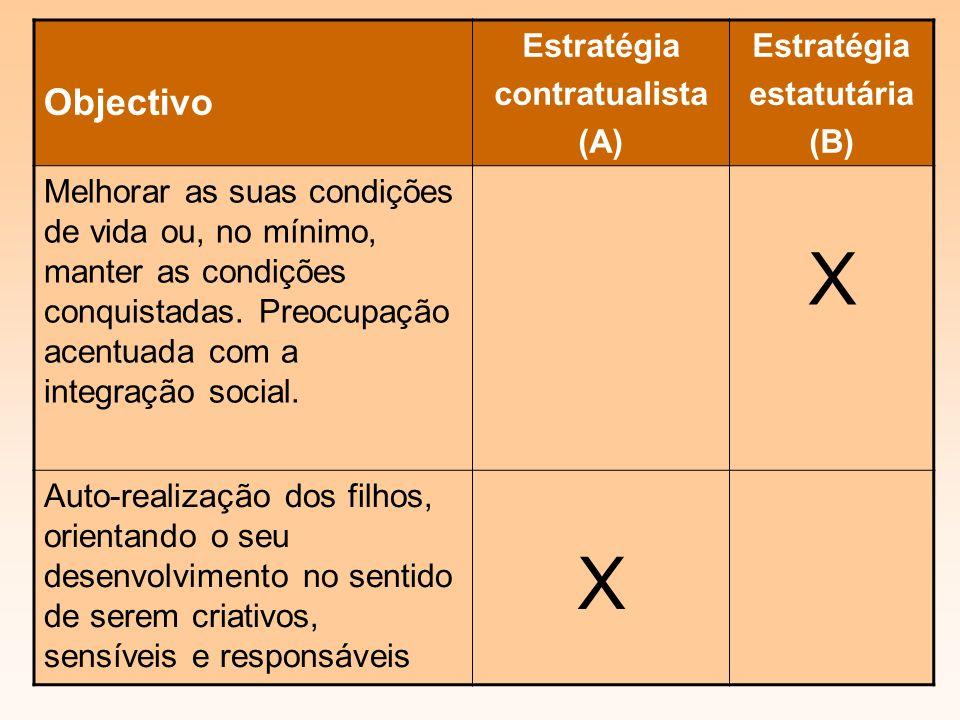X Objectivo Estratégia contratualista (A) estatutária (B)