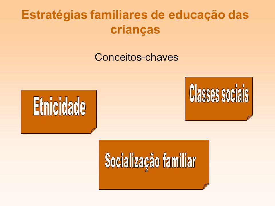Estratégias familiares de educação das crianças