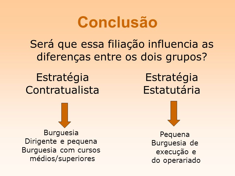 Conclusão Será que essa filiação influencia as diferenças entre os dois grupos Estratégia Contratualista.
