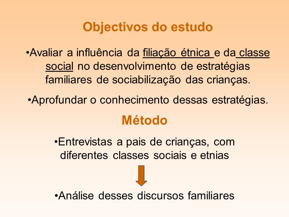 Objectivos do estudo Método