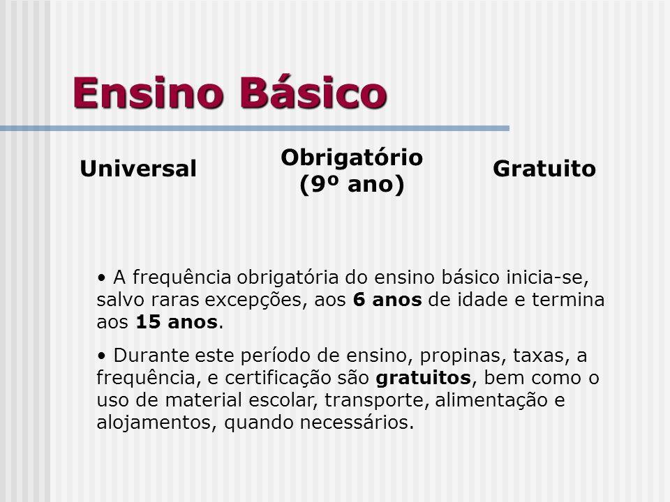 Ensino Básico Obrigatório (9º ano) Universal Gratuito
