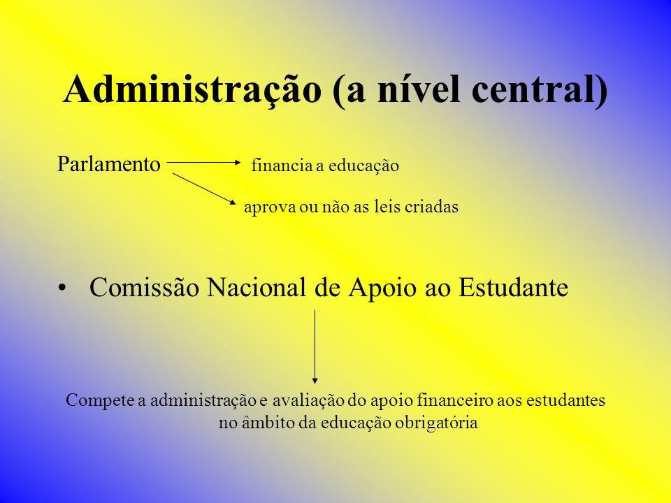 Administração (a nível central)