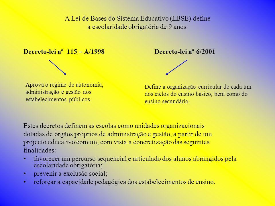 A Lei de Bases do Sistema Educativo (LBSE) define