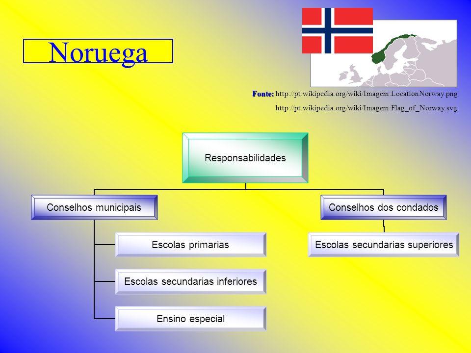 Noruega Fonte: http://pt.wikipedia.org/wiki/Imagem:LocationNorway.png
