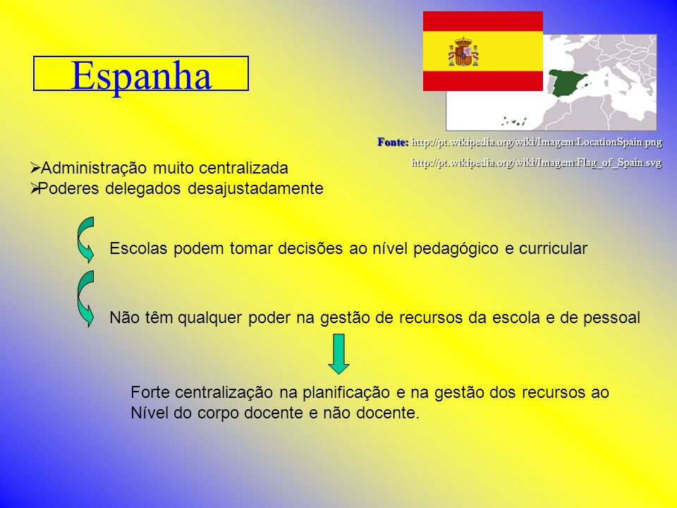Espanha Administração muito centralizada