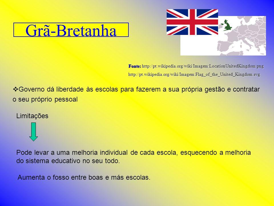 Grã-Bretanha Fonte: http://pt.wikipedia.org/wiki/Imagem:LocationUnitedKingdom.png.