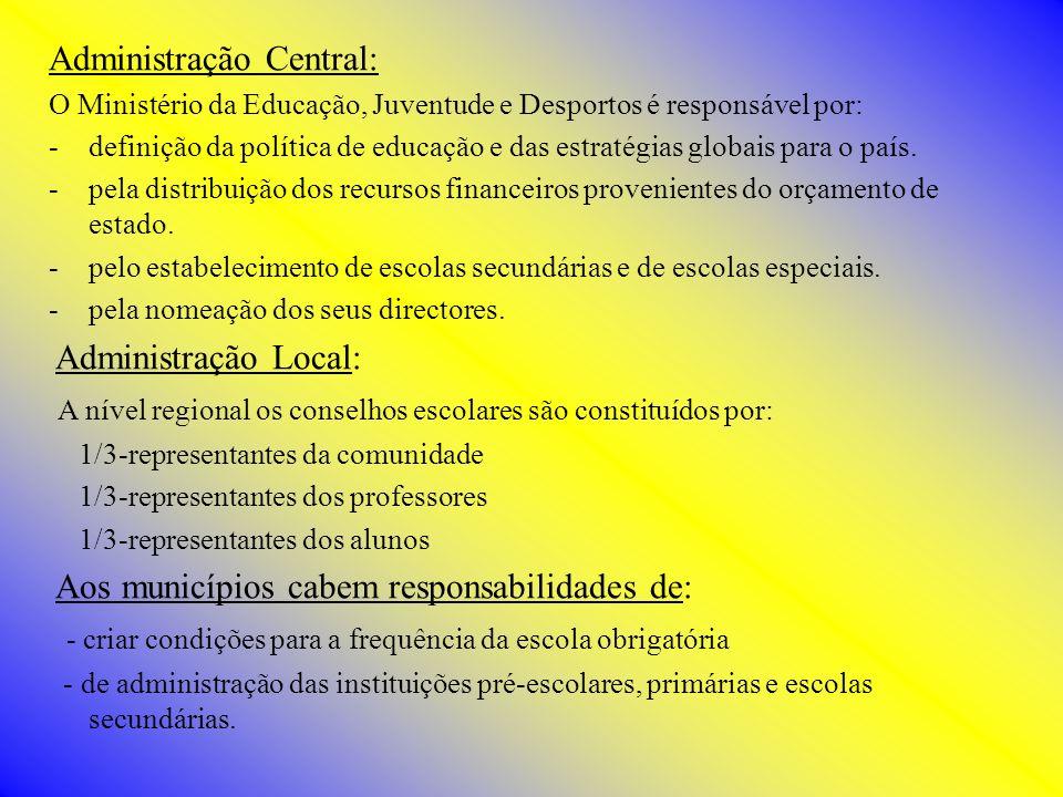 Administração Central: