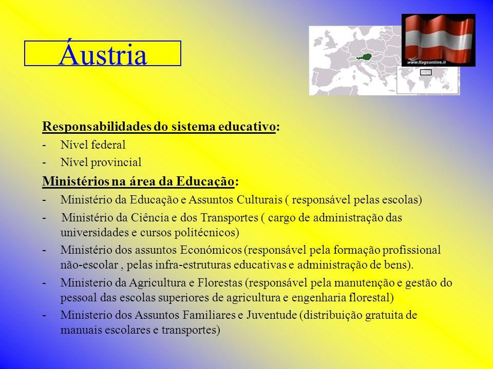 Áustria Responsabilidades do sistema educativo: