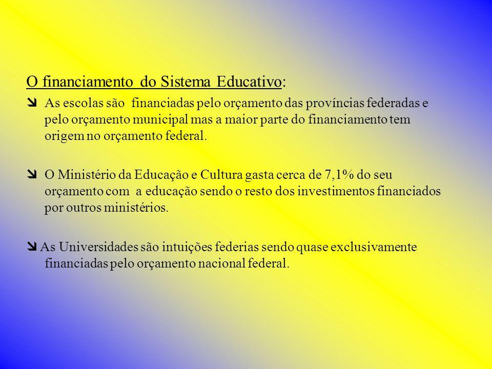 O financiamento do Sistema Educativo: