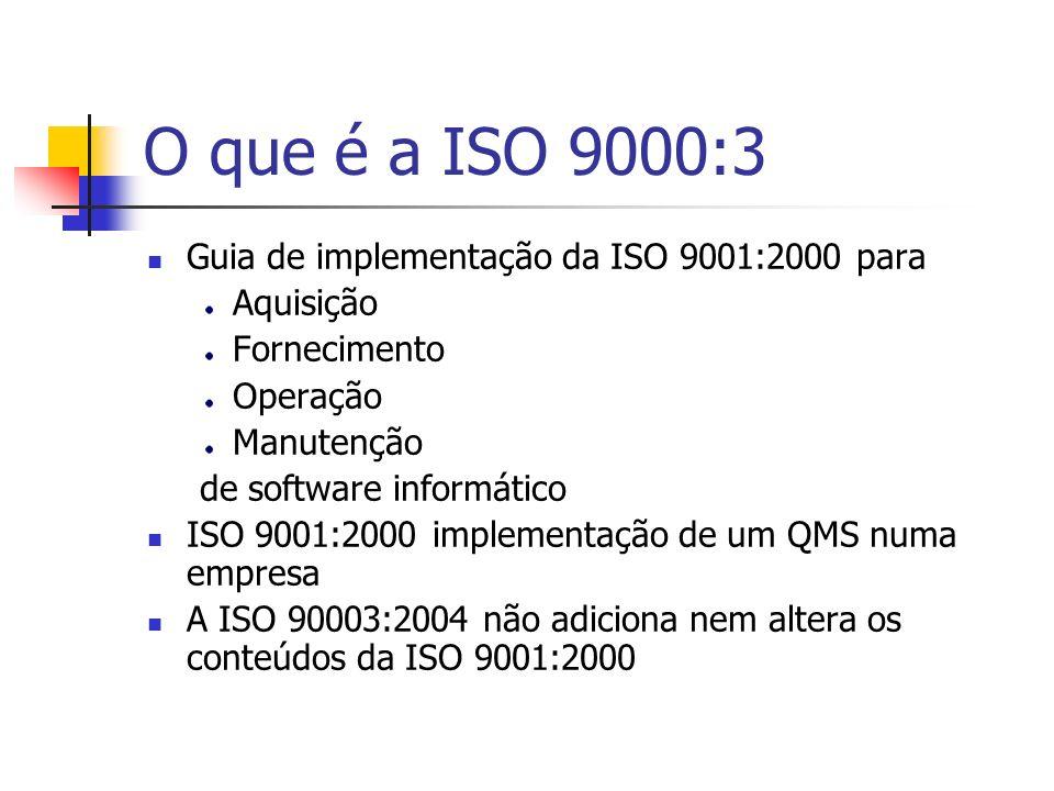 O que é a ISO 9000:3 Guia de implementação da ISO 9001:2000 para
