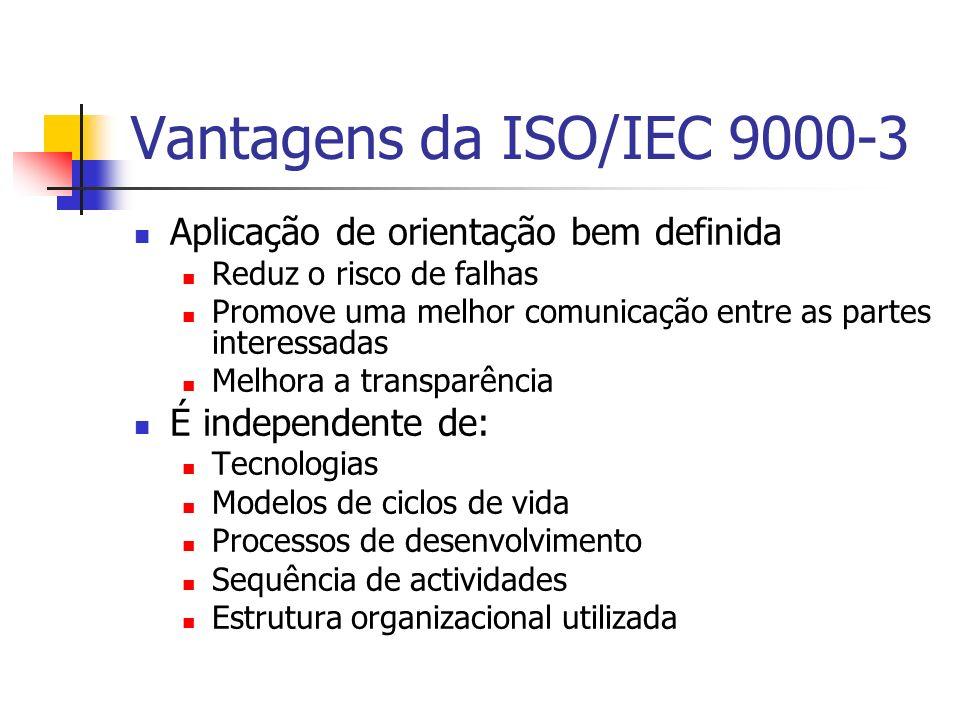 Vantagens da ISO/IEC 9000-3 Aplicação de orientação bem definida