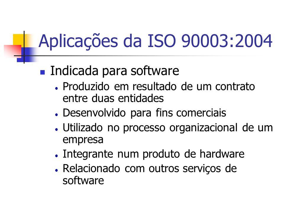 Aplicações da ISO 90003:2004 Indicada para software