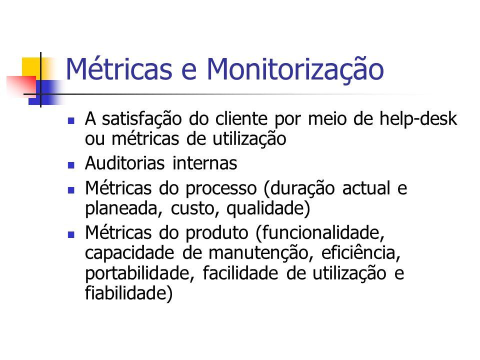 Métricas e Monitorização
