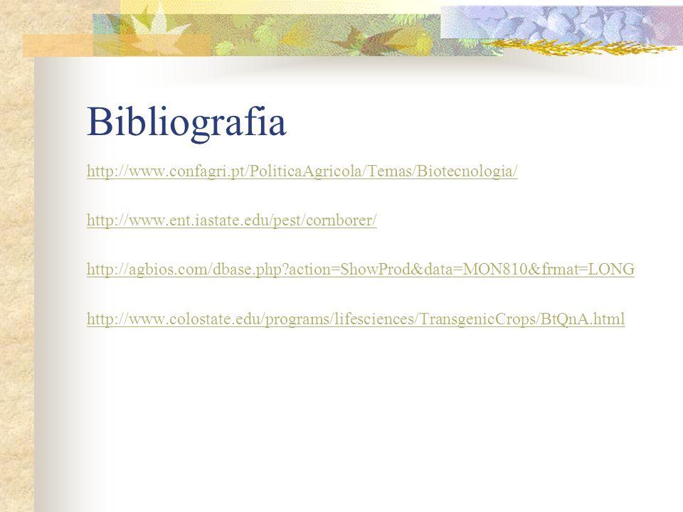 Bibliografia http://www.confagri.pt/PoliticaAgricola/Temas/Biotecnologia/ http://www.ent.iastate.edu/pest/cornborer/