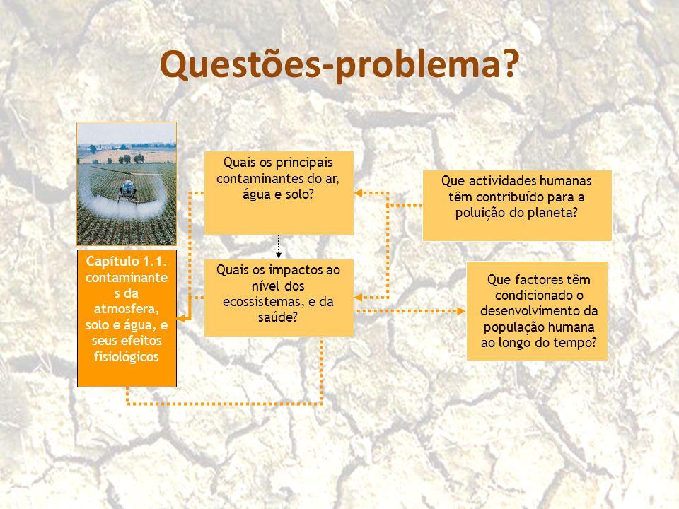 Questões-problema Capítulo 1.1. contaminantes da atmosfera, solo e água, e seus efeitos fisiológicos.