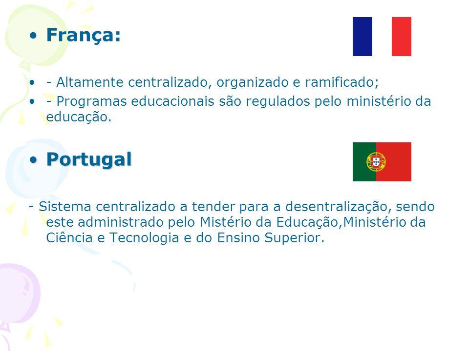 França: Portugal - Altamente centralizado, organizado e ramificado;