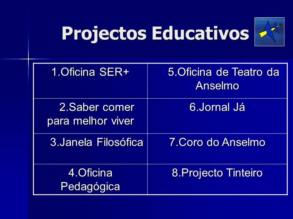 Projectos Educativos 1.Oficina SER+ 5.Oficina de Teatro da Anselmo