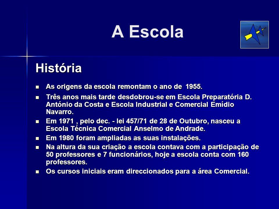 A Escola História As origens da escola remontam o ano de 1955.